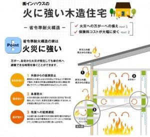 省令準耐火構造住宅